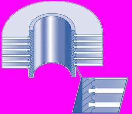 Embedded Fin Tube