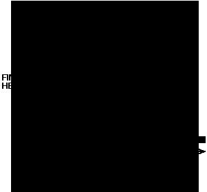 KL Fin Tube